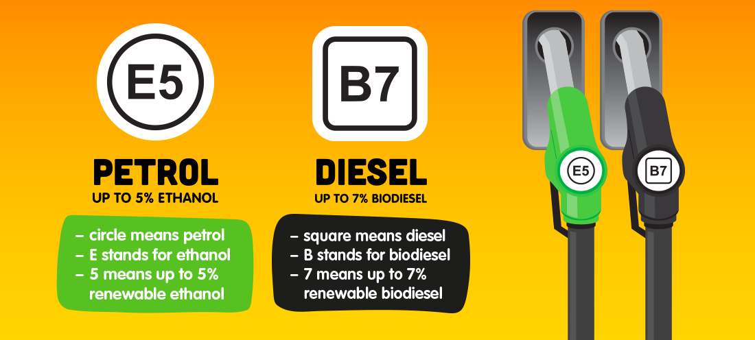 Photo of the two new fuel pump labels